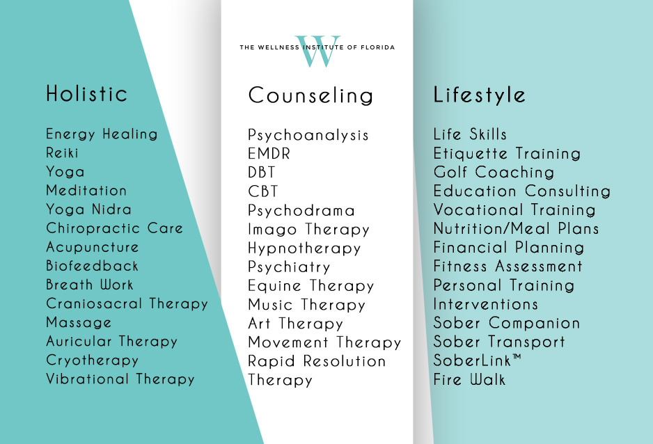The Wellness Approach — The Wellness Institute of Florida