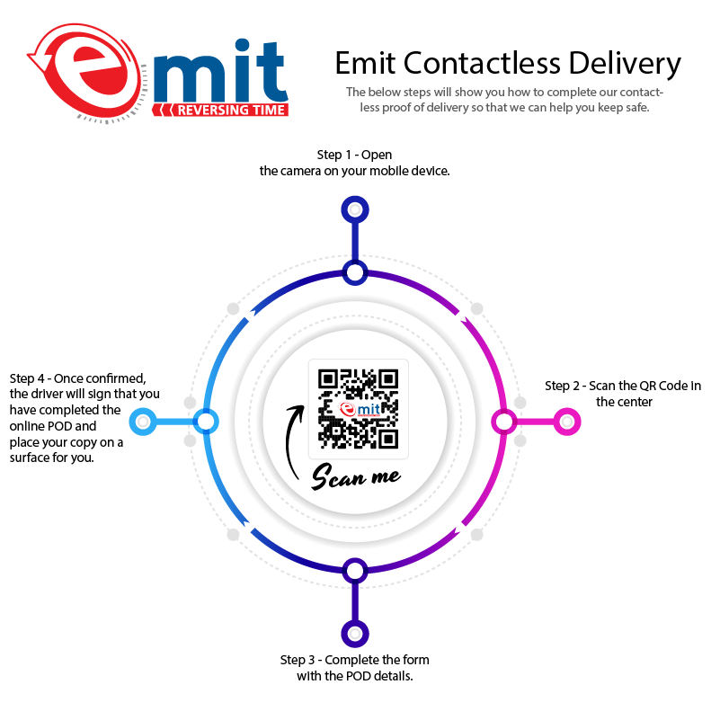 contactless delivery — emit reversing time
