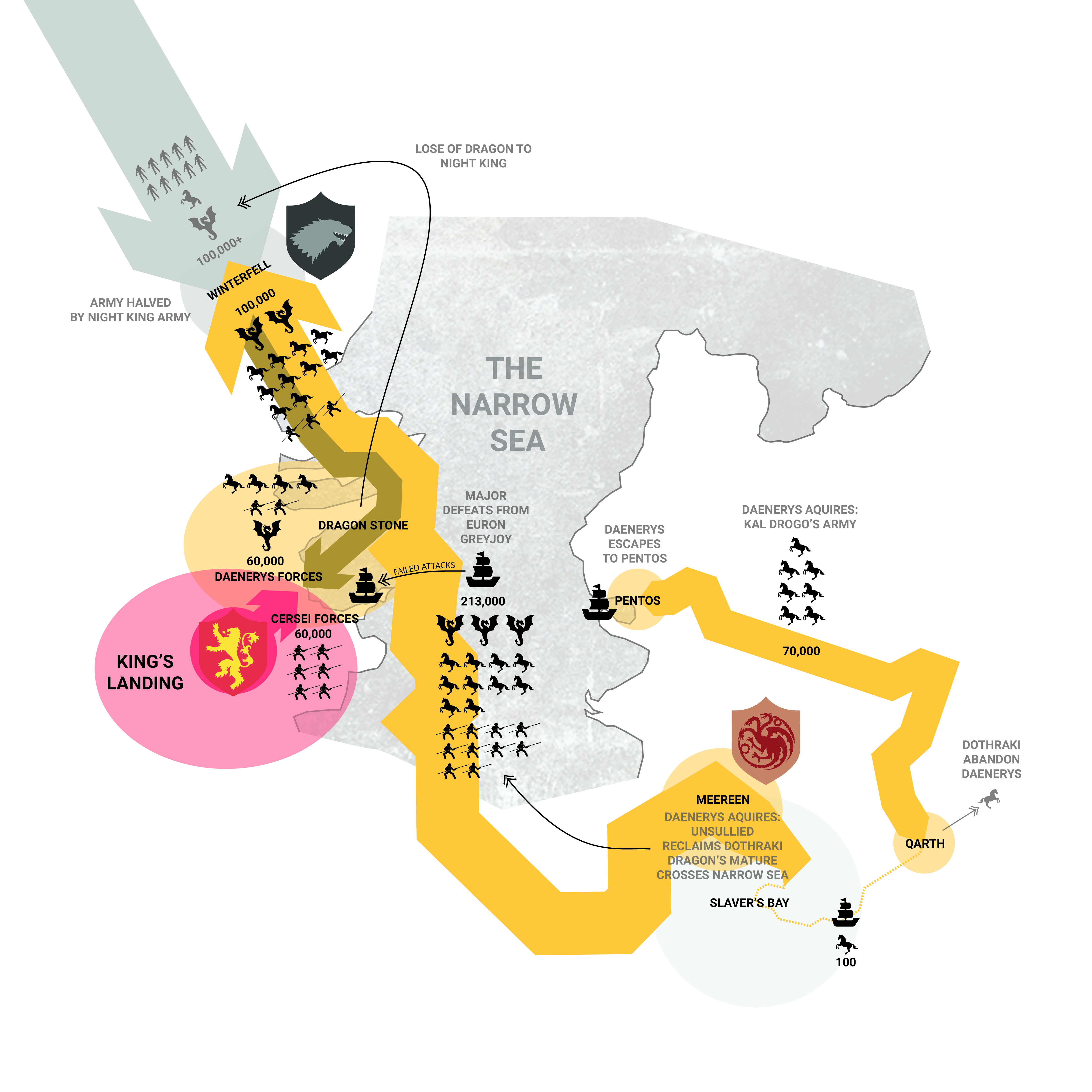 Episode 15: Game of Thrones — The Table Sessions on king sitting in throne room, king of wisconsin map, from gulliver's travels map, a clash of kings map, river run condominiums map, king s landing throne room, king of thorns map, king of towers map, dothraki on seven kingdoms map, kingdom clash of the kings map,