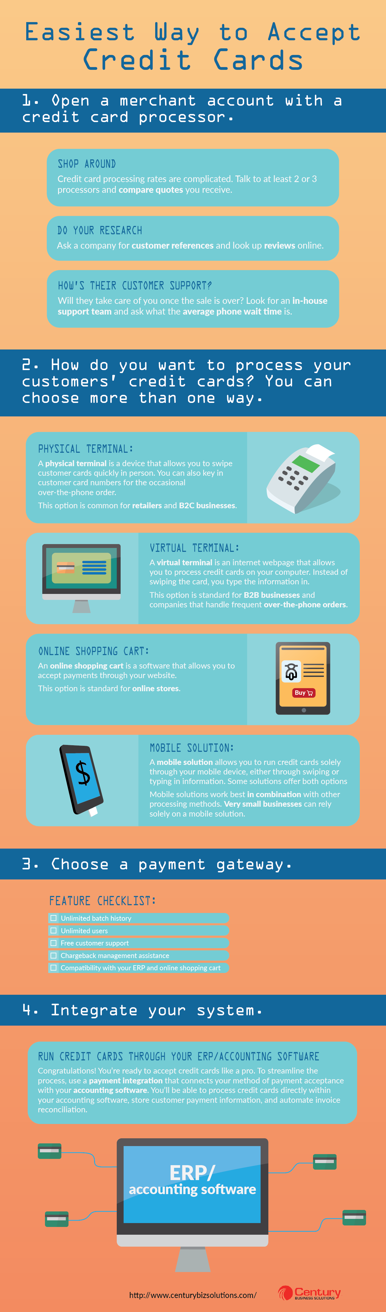 Infographics exceptional software solutions llc century business solutions easiest way to accept credit cards reheart Images