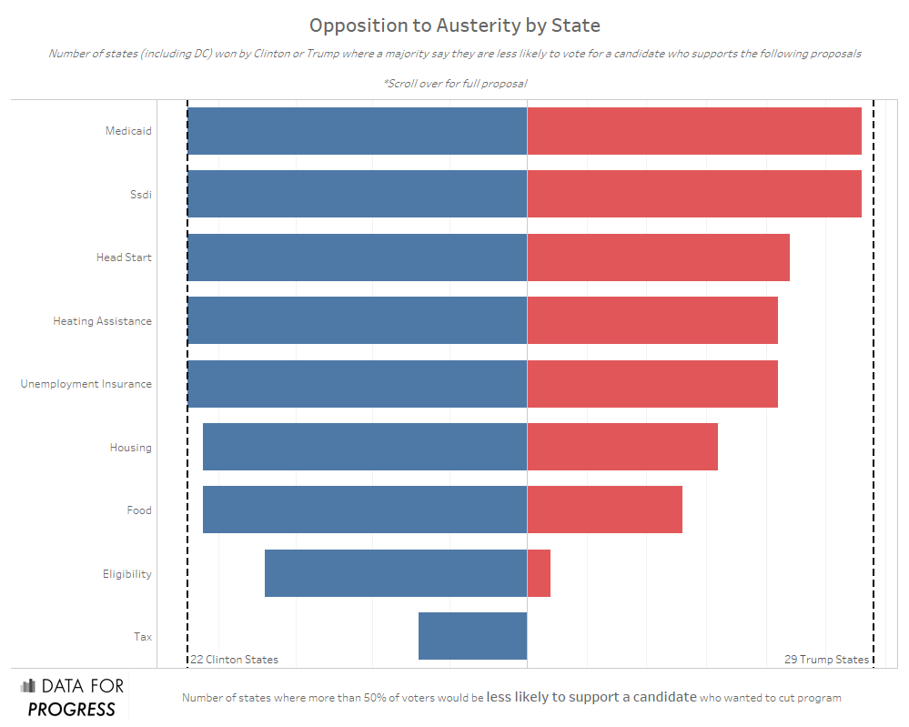 Austerity Opposition by state