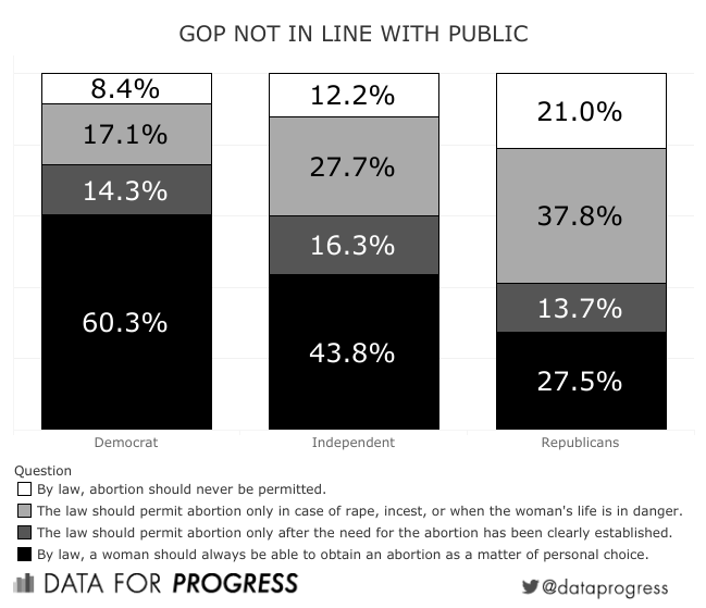 Paul Ryan favorability 2016-2017