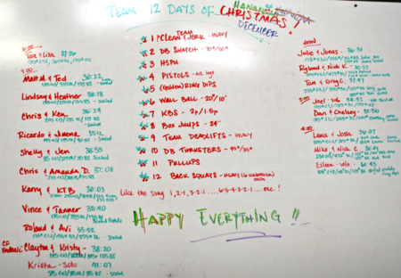 12 Days Of Christmas Crossfit Wod.12 Days Of Crossfit Flagstaff