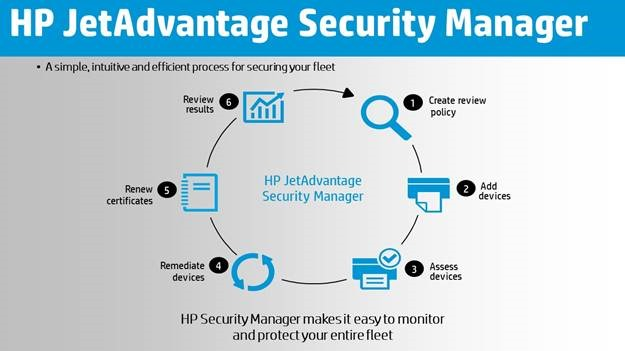 What HP Is Doing About Print Security — Absolutely John