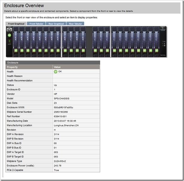 The SmallBizWindows HP Storage MSA 2040 SAN Appliance Review