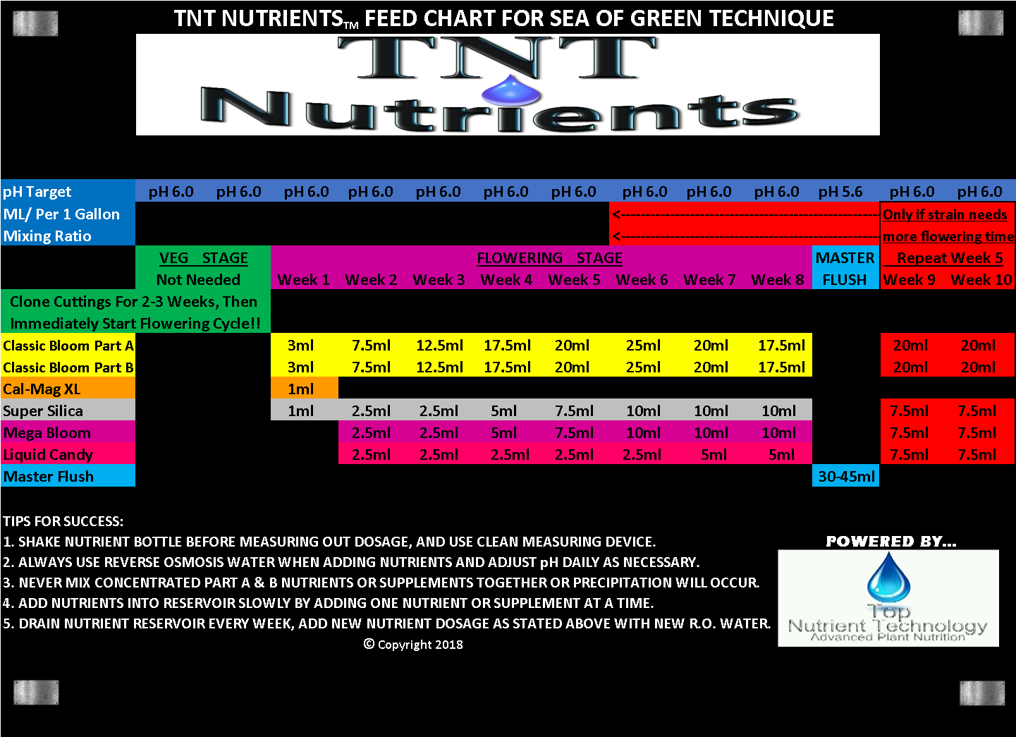 TNTFeedScheduleSOG