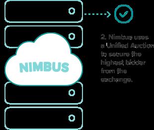 nimbus-flow-mobile-2