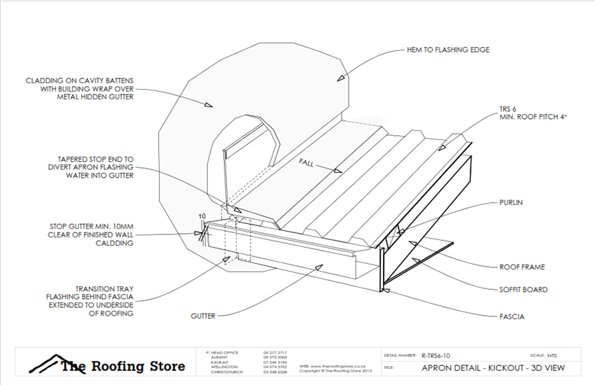 Trs6 Longrun Steel Roofing Specification Details The